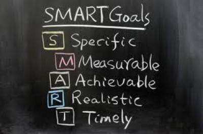marketing goals that are specific, measurable, achievable, realistic and timely